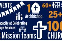 Info graphic for pathways mission